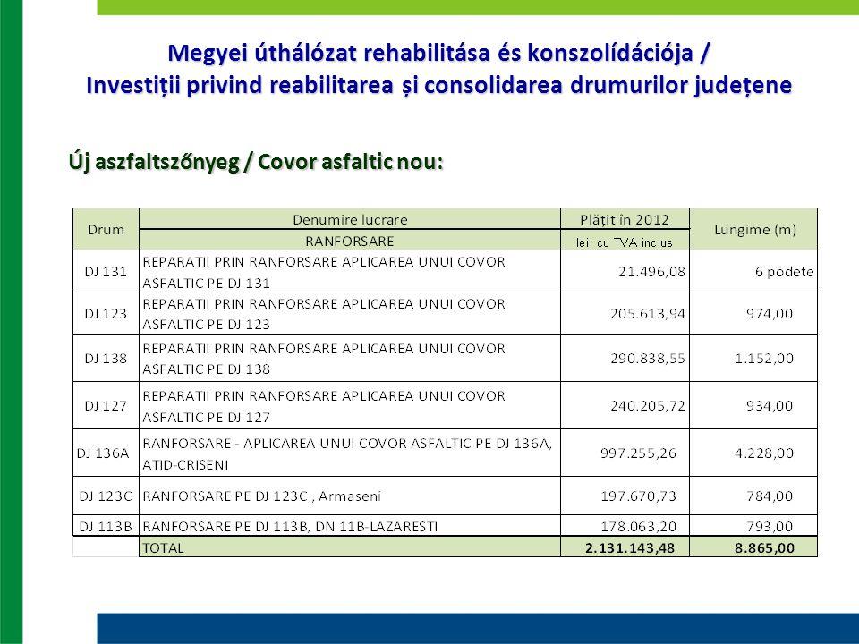 Megyei úthálózat rehabilitása és konszolídációja / Investiții privind reabilitarea și consolidarea drumurilor județene Új aszfaltszőnyeg / Covor asfal
