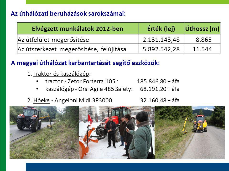 A megyei úthálózat karbantartását segítő eszközök: 1. Traktor és kaszálógép: tractor - Zetor Forterra 105 : 185.846,80 + áfa kaszálógép - Orsi Agile 4