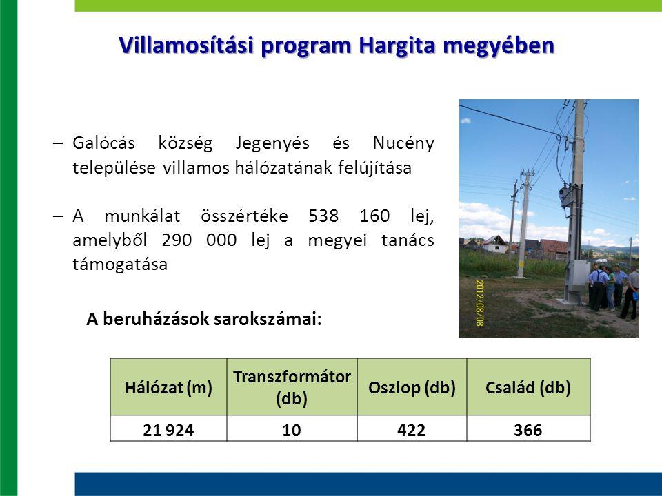 Villamosítási program Hargita megyében –Galócás község Jegenyés és Nucény települése villamos hálózatának felújítása –A munkálat összértéke 538 160 le