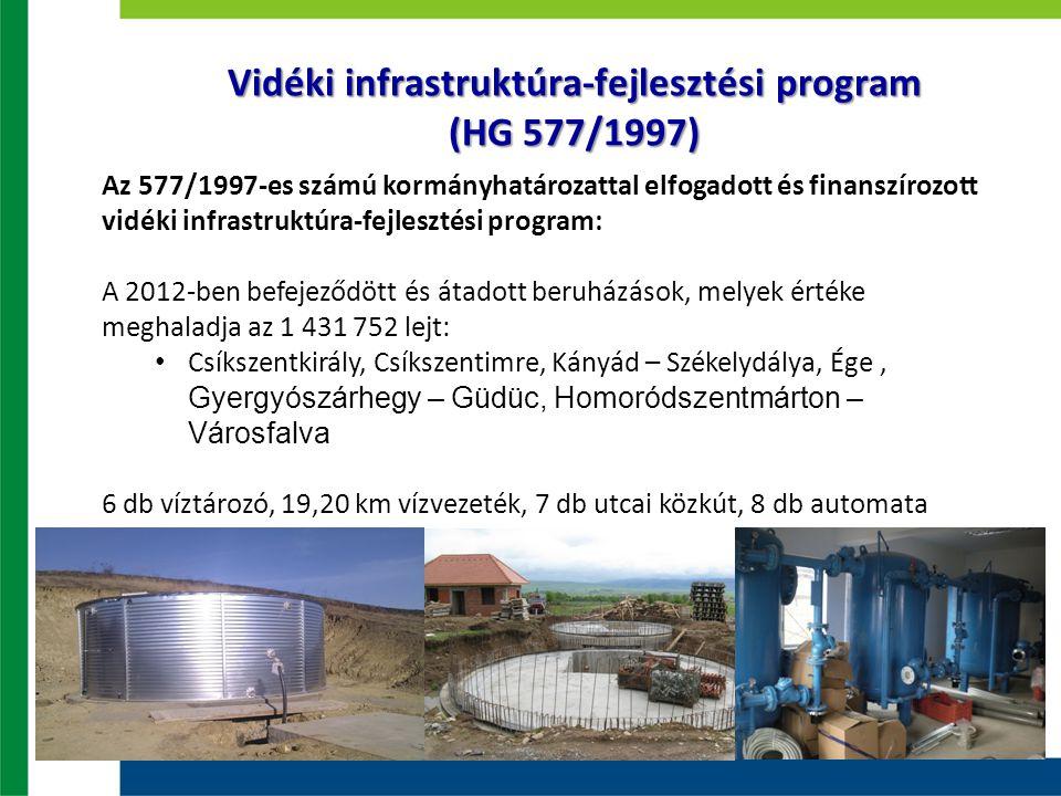 Vidéki infrastruktúra-fejlesztési program (HG 577/1997) Az 577/1997-es számú kormányhatározattal elfogadott és finanszírozott vidéki infrastruktúra-fe