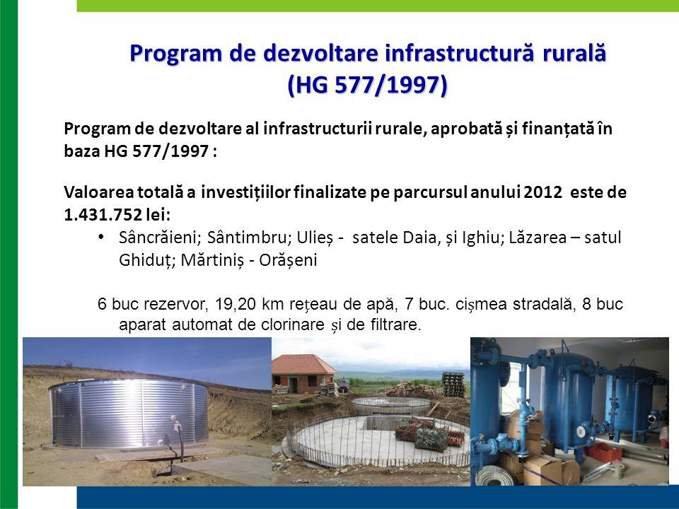 Program de dezvoltare infrastructură rurală (HG 577/1997) Program de dezvoltare al infrastructurii rurale, aprobată și finanțată în baza HG 577/1997 :