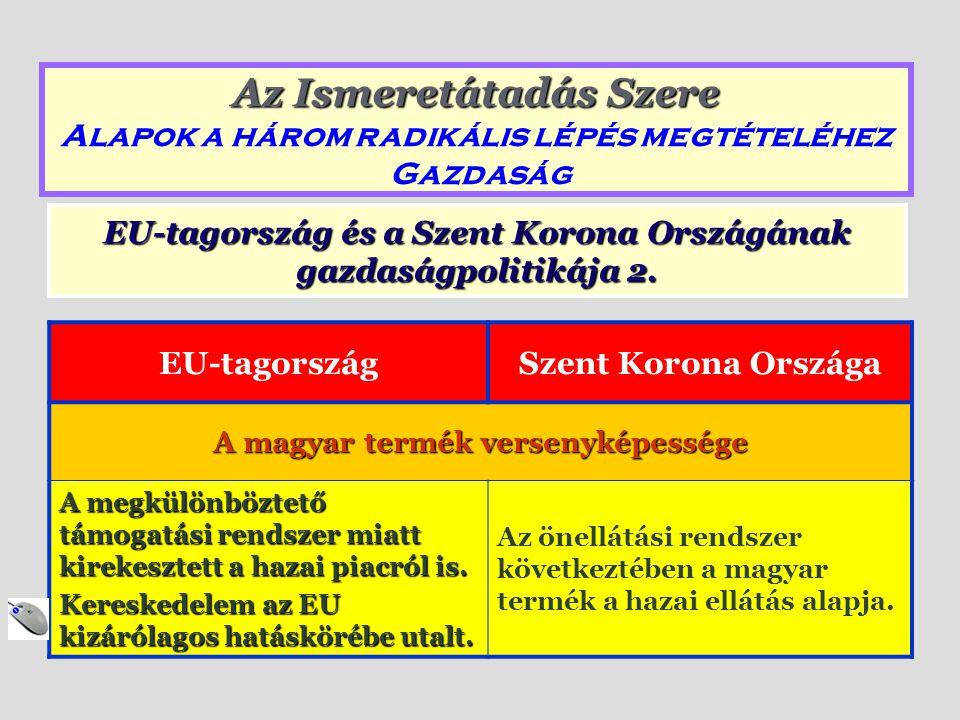 EU-tagországSzent Korona Országa A magyar termék versenyképessége A megkülönböztető támogatási rendszer miatt kirekesztett a hazai piacról is.