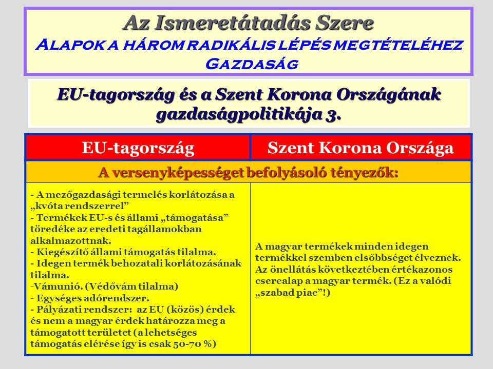 """EU-tagországSzent Korona Országa A versenyképességet befolyásoló tényezők: - A mezőgazdasági termelés korlátozása a """"kvóta rendszerrel - Termékek EU-s és állami """"támogatása töredéke az eredeti tagállamokban alkalmazottnak."""