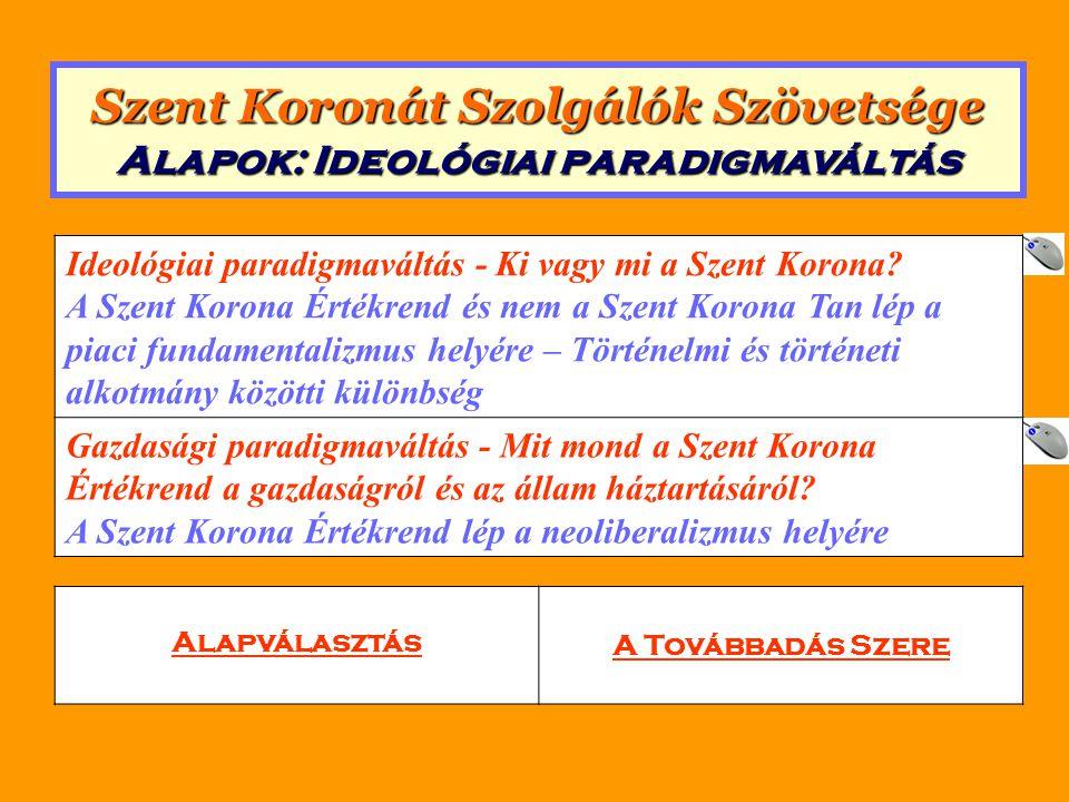 Szent Koronát Szolgálók Szövetsége Alapok: Ideológiai paradigmaváltás Ideológiai paradigmaváltás - Ki vagy mi a Szent Korona.