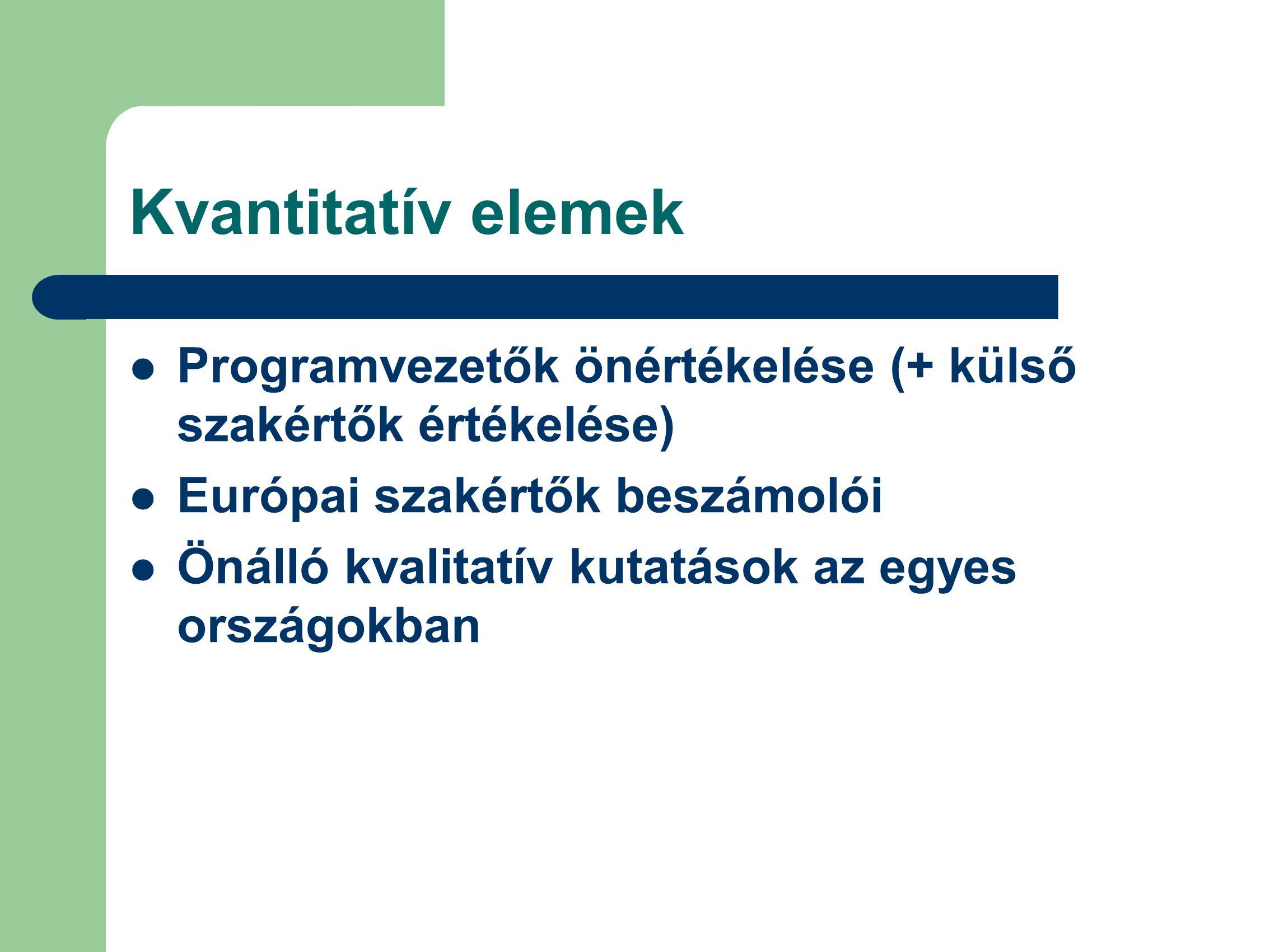 Kvantitatív elemek Programvezetők önértékelése (+ külső szakértők értékelése) Európai szakértők beszámolói Önálló kvalitatív kutatások az egyes ország