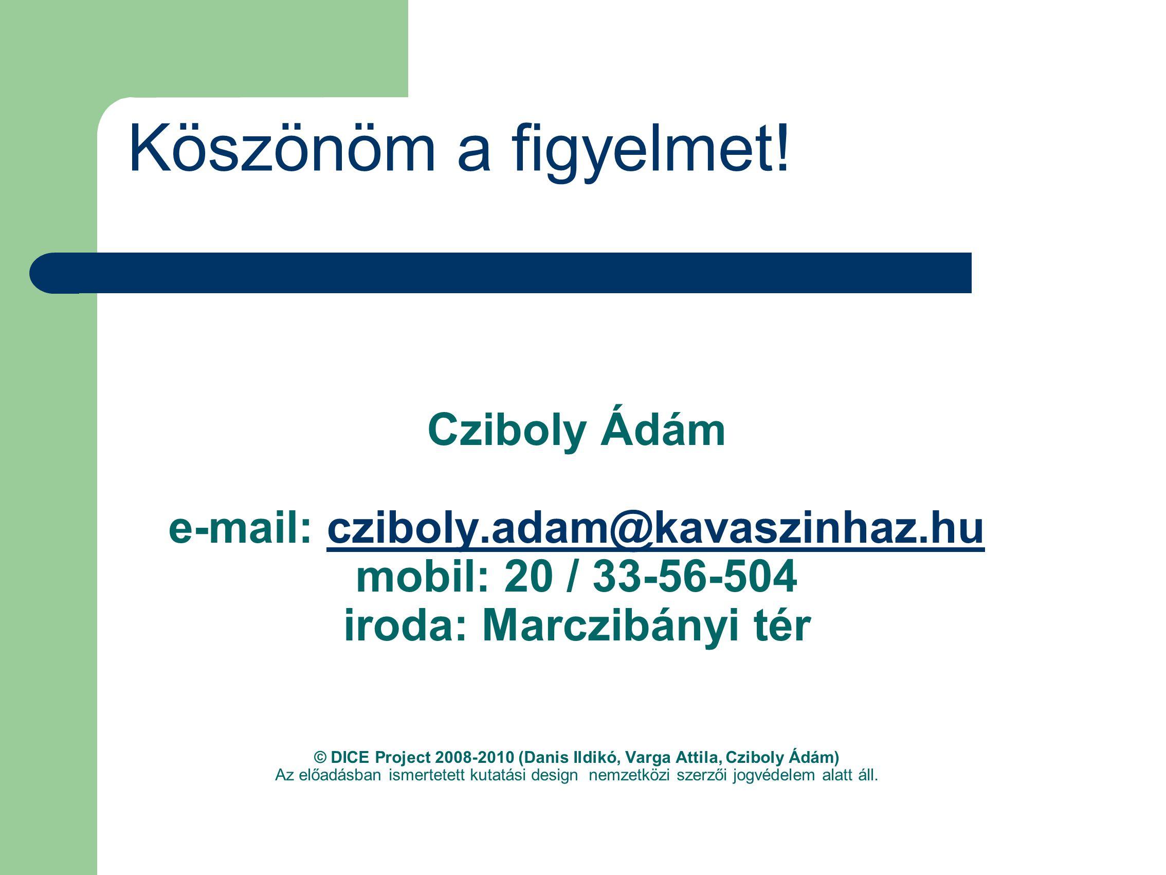 Cziboly Ádám e-mail: cziboly.adam@kavaszinhaz.hu mobil: 20 / 33-56-504 iroda: Marczibányi tér © DICE Project 2008-2010 (Danis Ildikó, Varga Attila, Cz