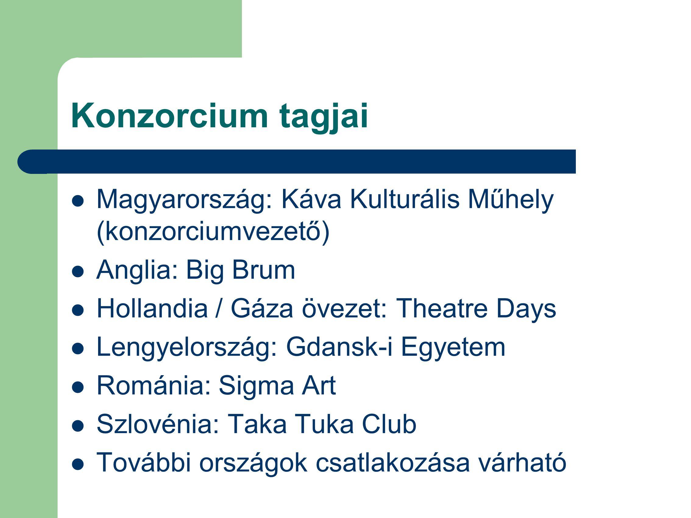 Konzorcium tagjai Magyarország: Káva Kulturális Műhely (konzorciumvezető) Anglia: Big Brum Hollandia / Gáza övezet: Theatre Days Lengyelország: Gdansk