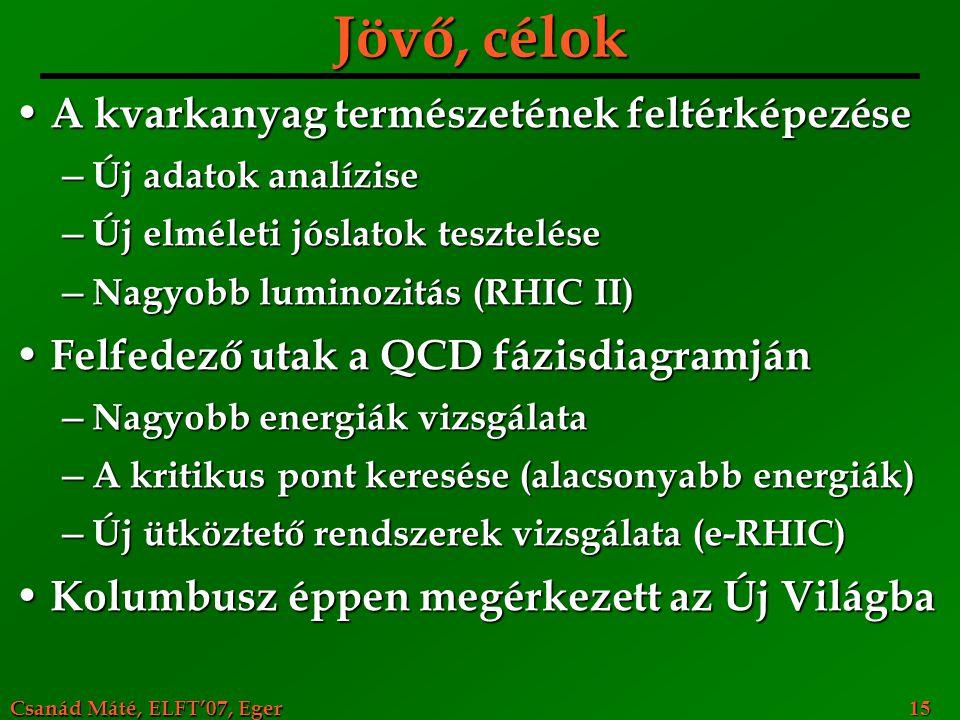 Csanád Máté, ELFT'07, Eger 15 Jövő, célok A kvarkanyag természetének feltérképezése A kvarkanyag természetének feltérképezése ─ Új adatok analízise ─