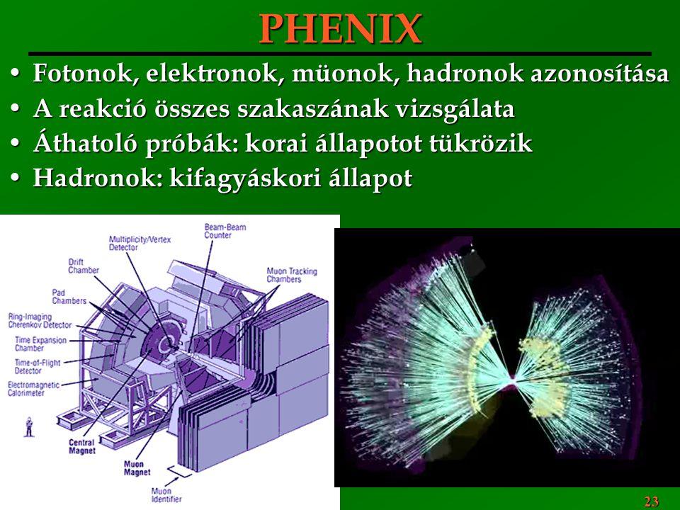 Csanád Máté, ELFT'07, Eger 23 PHENIX Fotonok, elektronok, müonok, hadronok azonosítása Fotonok, elektronok, müonok, hadronok azonosítása A reakció öss