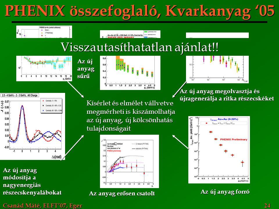 Csanád Máté, ELFT'07, Eger 24 Az új anyag megolvasztja és újragenerálja a ritka részecskéket PHENIX összefoglaló, Kvarkanyag '05 Az új anyag sűrű Az a