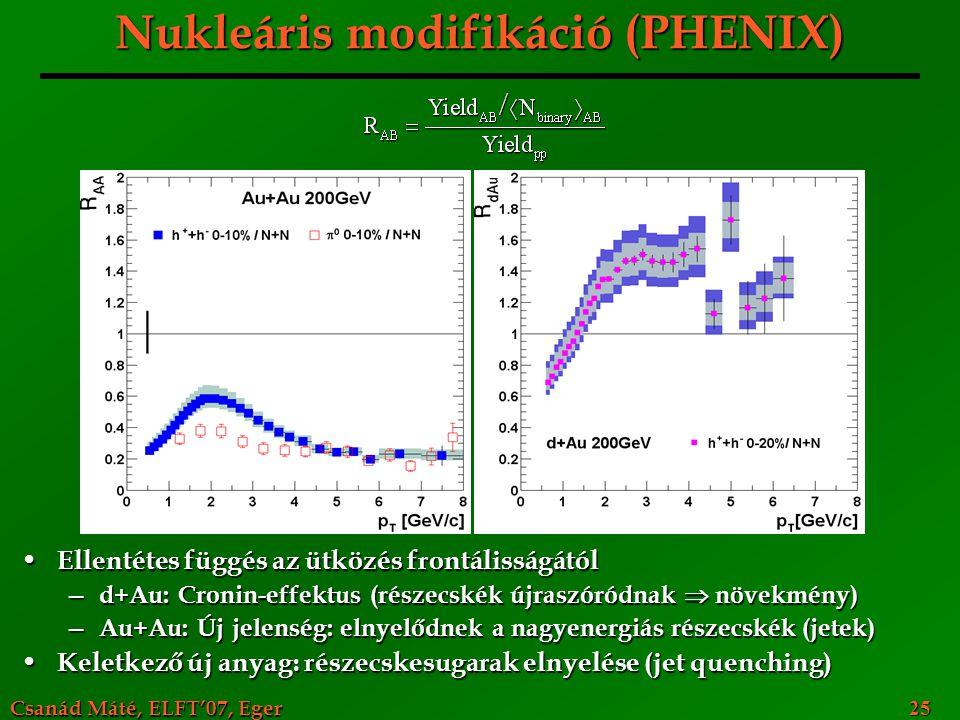 Csanád Máté, ELFT'07, Eger 25 Nukleáris modifikáció (PHENIX) Ellentétes függés az ütközés frontálisságától Ellentétes függés az ütközés frontálisságát