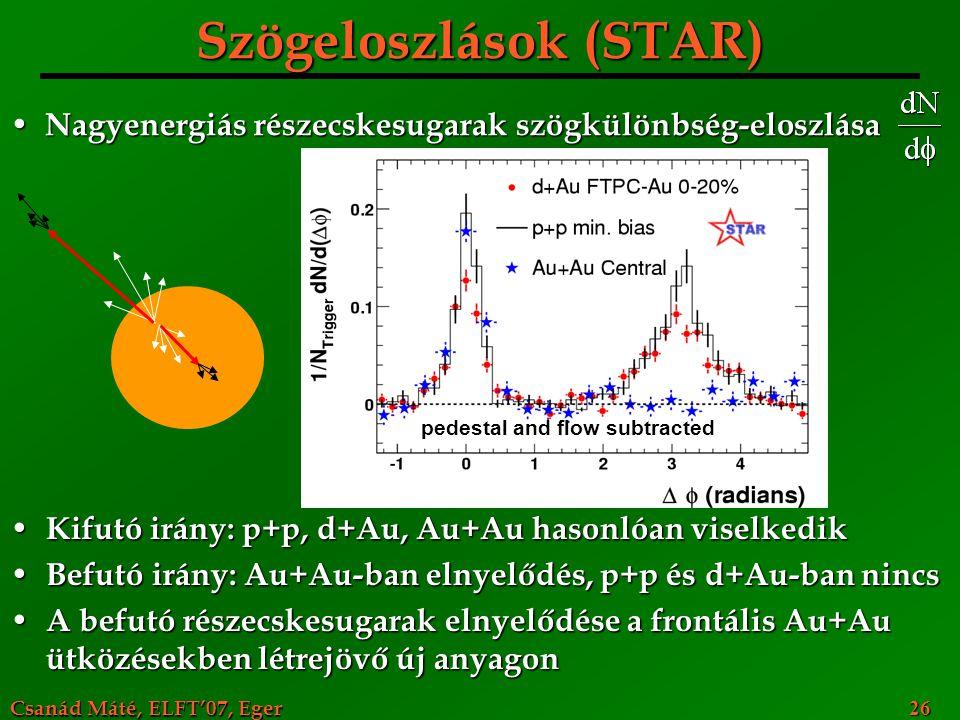 Csanád Máté, ELFT'07, Eger 26 Szögeloszlások (STAR) Kifutó irány: p+p, d+Au, Au+Au hasonlóan viselkedik Kifutó irány: p+p, d+Au, Au+Au hasonlóan visel