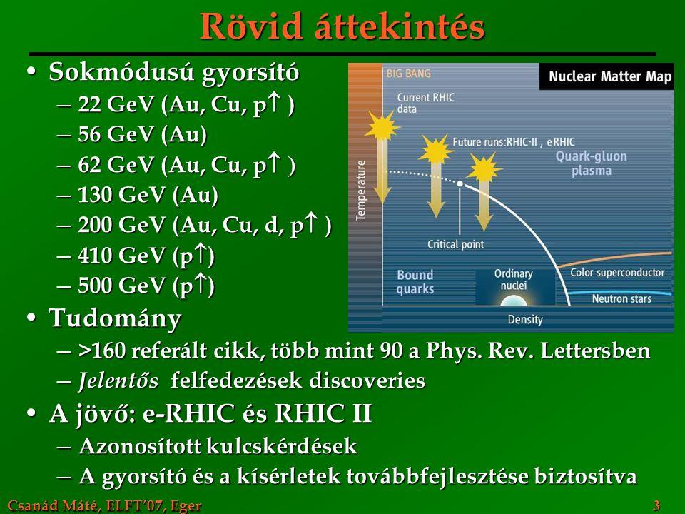 """Csanád Máté, ELFT'07, Eger 14 Néhány további részlet Mach-kúpok észlelése Mach-kúpok észlelése d, Φ és D részecskék is """"folynak d, Φ és D részecskék is """"folynak Semleges pionok elnyomva, fotonok nem Semleges pionok elnyomva, fotonok nem Királis dinamika: ρ és η' tömegmódosulás Királis dinamika: ρ és η' tömegmódosulás Cross-over fázisátmenet helyett Cross-over fázisátmenet helyett PHENIX Collaboration, various papers"""