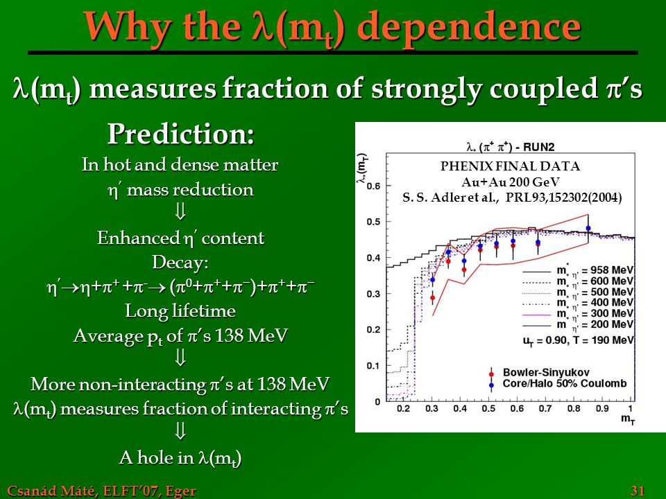Csanád Máté, ELFT'07, Eger 31 Why the  (m t ) dependence Prediction: In hot and dense matter  ' mass reduction  Enhanced  ' content Decay:  '  +  + +  -  (  0 +  + +  − )+  + +  − Long lifetime Average p t of  's 138 MeV  More non-interacting  's at 138 MeV (m t ) measures fraction of interacting  's (m t ) measures fraction of interacting  's A hole in (m t ) PHENIX FINAL DATA Au+Au 200 GeV S.