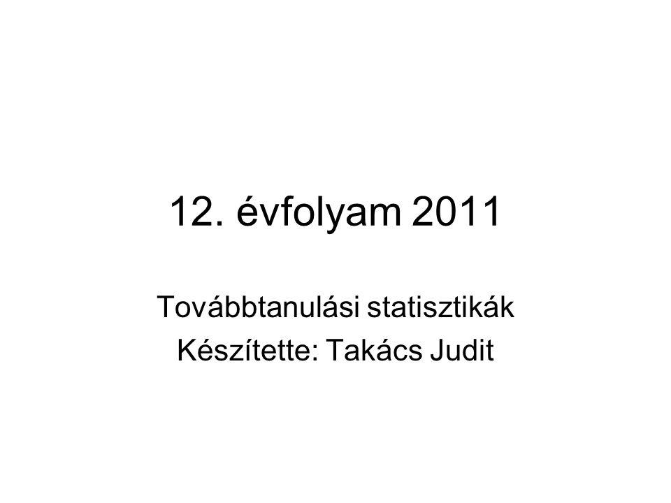 12. évfolyam 2011 Továbbtanulási statisztikák Készítette: Takács Judit