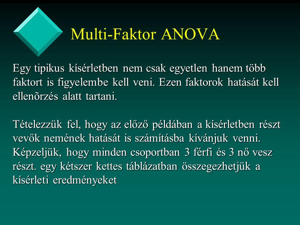 Multi-Faktor ANOVA Egy tipikus kísérletben nem csak egyetlen hanem több faktort is figyelembe kell veni. Ezen faktorok hatását kell ellenõrzés alatt t