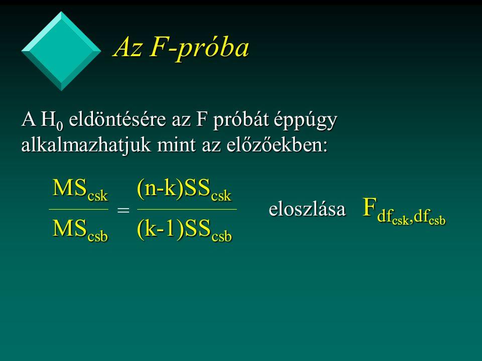 Az F-próba A H 0 eldöntésére az F próbát éppúgy alkalmazhatjuk mint az előzőekben: eloszlása F df csk,df csb eloszlása F df csk,df csb MS csk MS csb (n-k)SS csk (k-1)SS csb =