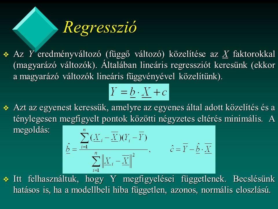 Regresszió v Az Y eredményváltozó (függő változó) közelítése az X faktorokkal (magyarázó változók).
