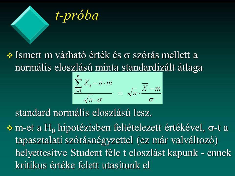 t-próba v Ismert m várható érték és  szórás mellett a normális eloszlású minta standardizált átlaga standard normális eloszlású lesz. v m-et a H 0 hi