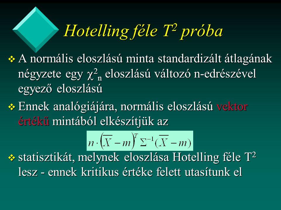 Hotelling féle T 2 próba v A normális eloszlású minta standardizált átlagának négyzete egy  2 n eloszlású változó n-edrészével egyező eloszlású v Ennek analógiájára, normális eloszlású vektor értékű mintából elkészítjük az v statisztikát, melynek eloszlása Hotelling féle T 2 lesz - ennek kritikus értéke felett utasítunk el