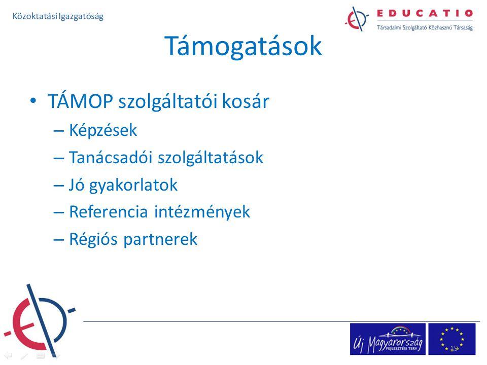 Támogatások TÁMOP szolgáltatói kosár – Képzések – Tanácsadói szolgáltatások – Jó gyakorlatok – Referencia intézmények – Régiós partnerek 19