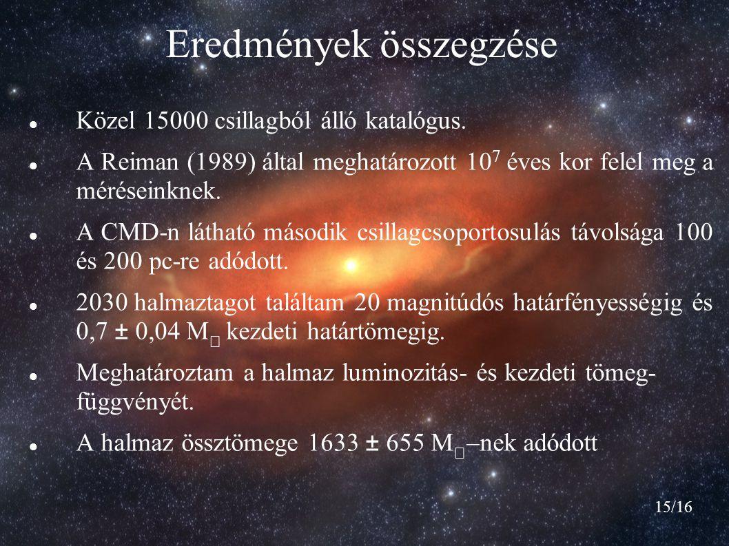 15/16 Eredmények összegzése Közel 15000 csillagból álló katalógus. A Reiman (1989) által meghatározott 10 7 éves kor felel meg a méréseinknek. A CMD-n