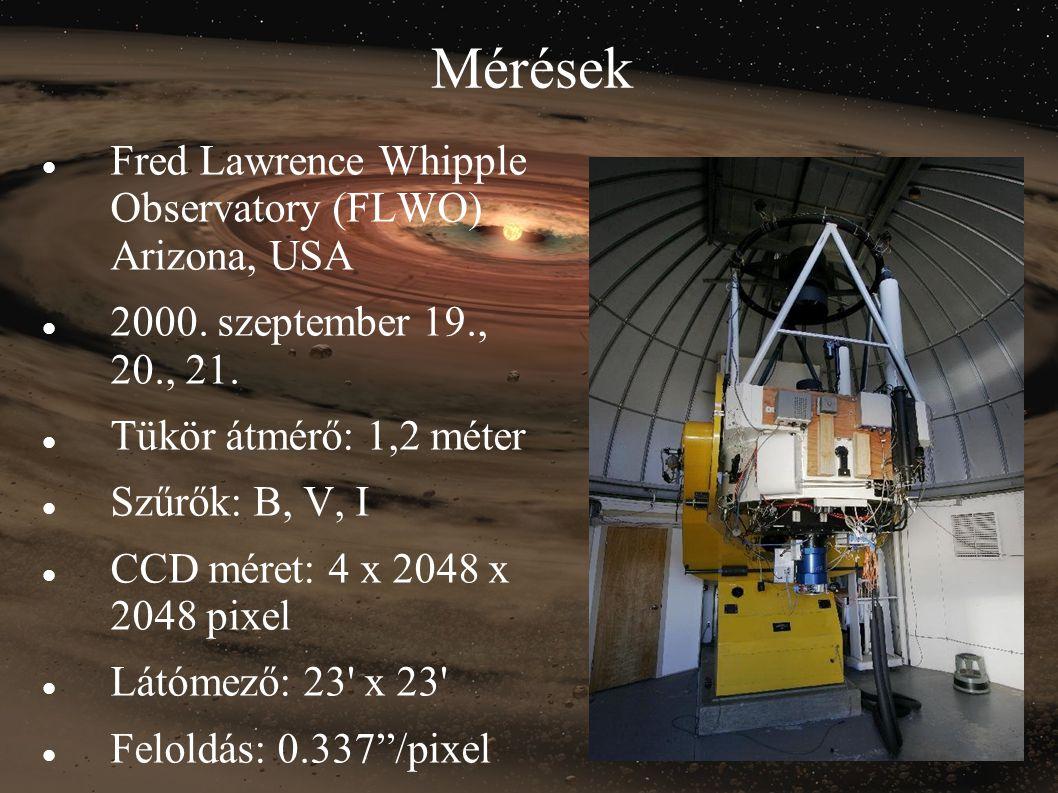 Mérések Fred Lawrence Whipple Observatory (FLWO) Arizona, USA 2000. szeptember 19., 20., 21. Tükör átmérő: 1,2 méter Szűrők: B, V, I CCD méret: 4 x 20