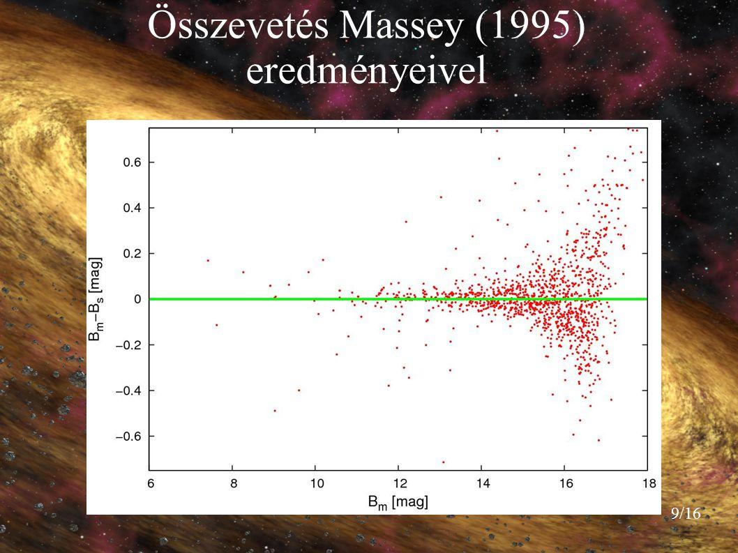 Összevetés Massey (1995) eredményeivel 9/16