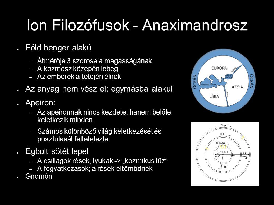 Ion Filozófusok - Anaximandrosz ● Föld henger alakú  Átmérője 3 szorosa a magasságának  A kozmosz közepén lebeg  Az emberek a tetején élnek ● Az an