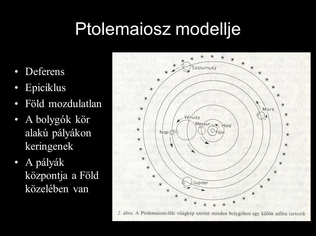 Ptolemaiosz modellje Deferens Epiciklus Föld mozdulatlan A bolygók kör alakú pályákon keringenek A pályák központja a Föld közelében van