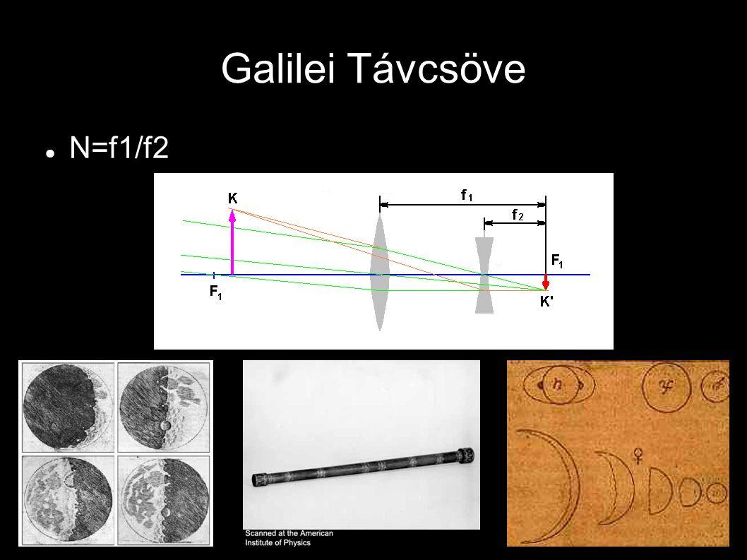 Galilei Távcsöve N=f1/f2