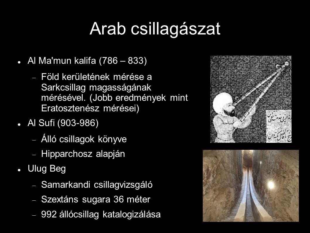 Arab csillagászat Al Ma mun kalifa (786 – 833)  Föld kerületének mérése a Sarkcsillag magasságának mérésével.