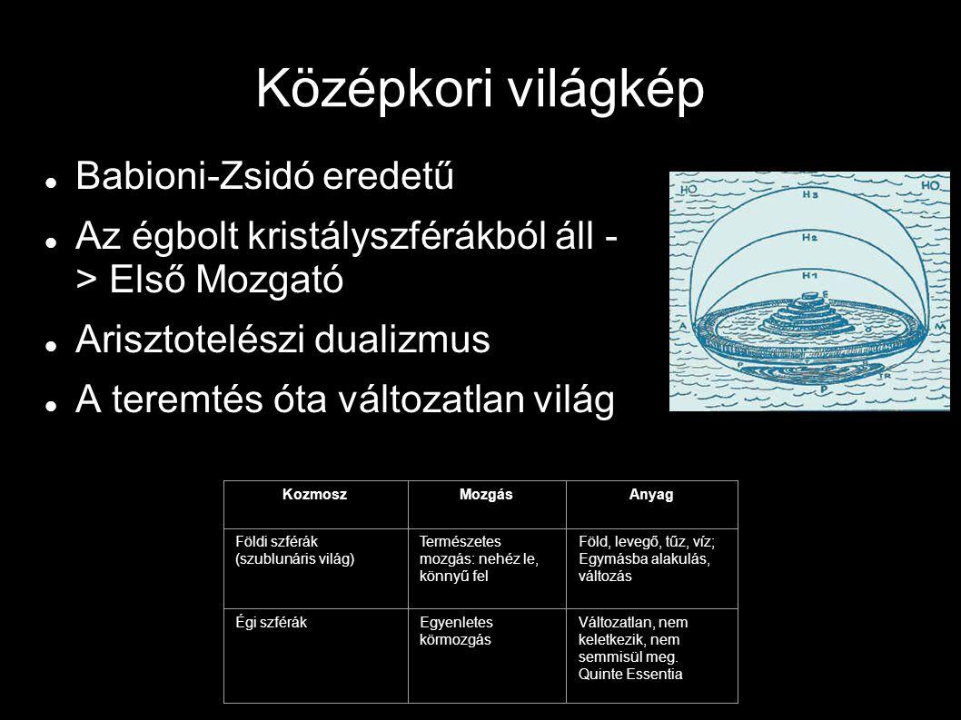 Középkori világkép Babioni-Zsidó eredetű Az égbolt kristályszférákból áll - > Első Mozgató Arisztotelészi dualizmus A teremtés óta változatlan világ KozmoszMozgásAnyag Földi szférák (szublunáris világ) Természetes mozgás: nehéz le, könnyű fel Föld, levegő, tűz, víz; Egymásba alakulás, változás Égi szférákEgyenletes körmozgás Változatlan, nem keletkezik, nem semmisül meg.