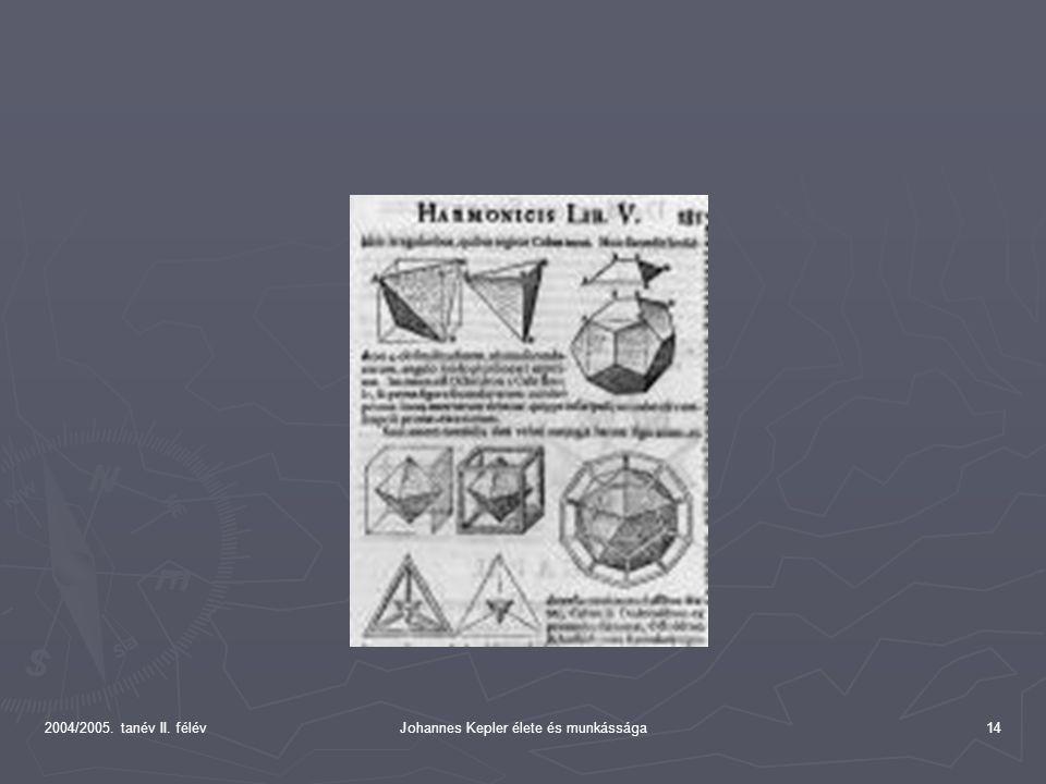 2004/2005. tanév II. félévJohannes Kepler élete és munkássága14