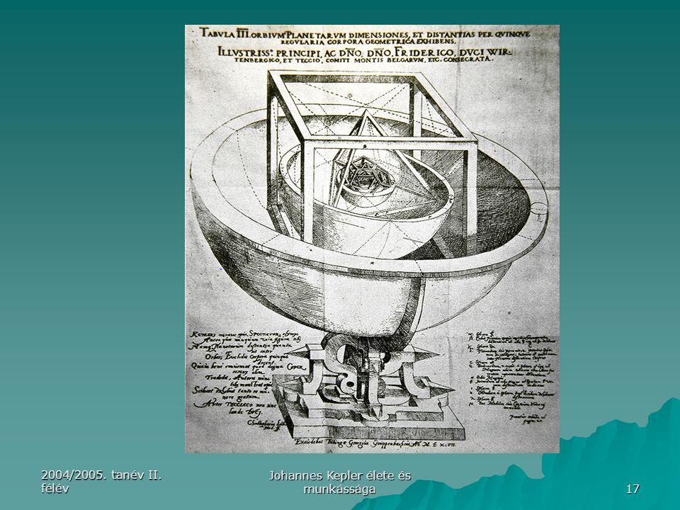 2004/2005. tanév II. félév Johannes Kepler élete és munkássága 17