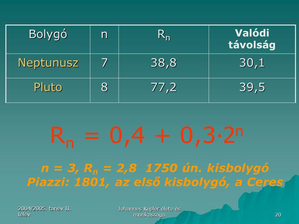 2004/2005. tanév II. félév Johannes Kepler élete és munkássága 20 Bolygón RnRnRnRn Valódi távolság Neptunusz738,830,1 Pluto877,239,5 R n = 0,4 + 0,3 ∙
