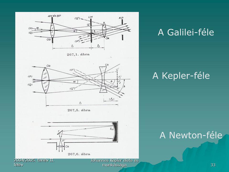 2004/2005. tanév II. félév Johannes Kepler élete és munkássága 33 A Galilei-féle A Kepler-féle A Newton-féle