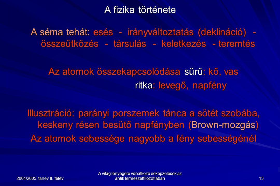 2004/2005. tanév II.