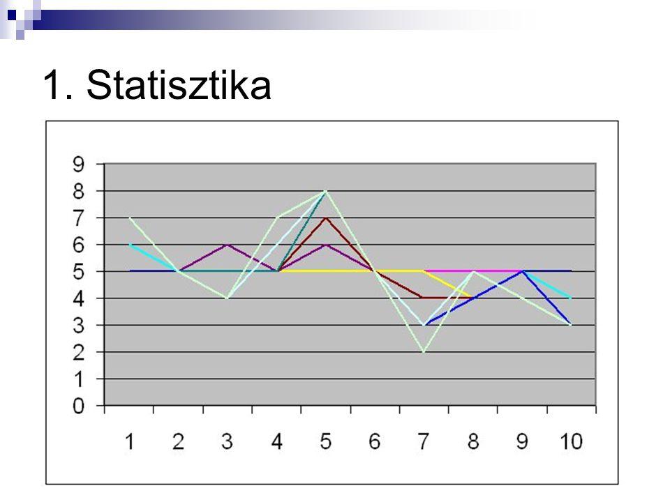 1. Statisztika