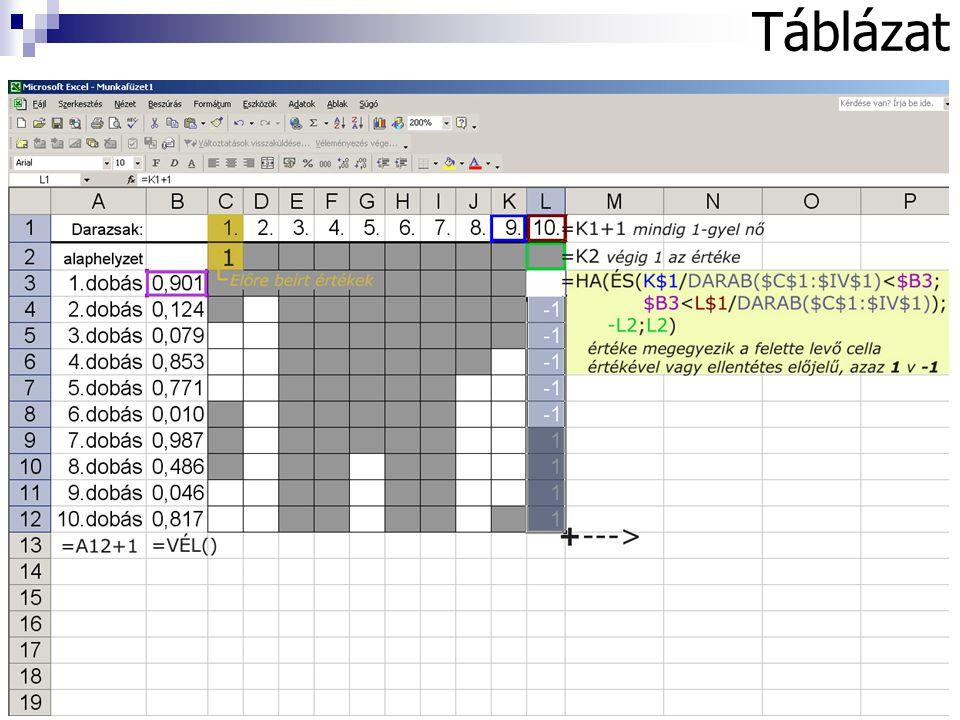 A megvalósítás megtekintése Excel indítás