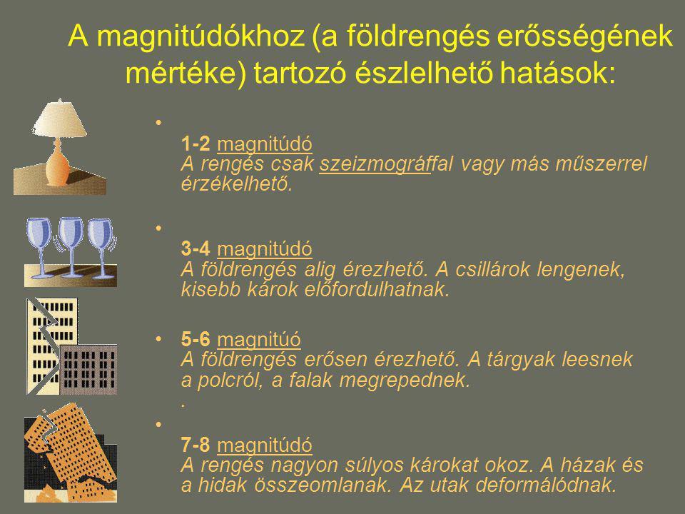 A magnitúdókhoz (a földrengés erősségének mértéke) tartozó észlelhető hatások: 1-2 magnitúdó A rengés csak szeizmográffal vagy más műszerrel érzékelhe