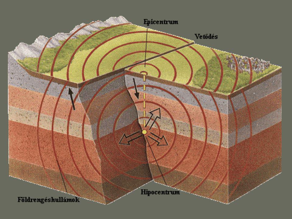 Földrengés előtt és után