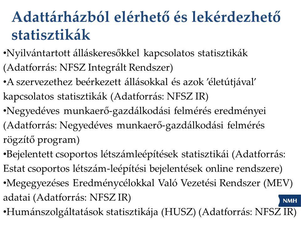 Adattárházból elérhető és lekérdezhető statisztikák Nyilvántartott álláskeresőkkel kapcsolatos statisztikák (Adatforrás: NFSZ Integrált Rendszer) A szervezethez beérkezett állásokkal és azok 'életútjával' kapcsolatos statisztikák (Adatforrás: NFSZ IR) Negyedéves munkaerő-gazdálkodási felmérés eredményei (Adatforrás: Negyedéves munkaerő-gazdálkodási felmérés rögzítő program) Bejelentett csoportos létszámleépítések statisztikái (Adatforrás: Estat csoportos létszám-leépítési bejelentések online rendszere) Megegyezéses Eredménycélokkal Való Vezetési Rendszer (MEV) adatai (Adatforrás: NFSZ IR) Humánszolgáltatások statisztikája (HUSZ) (Adatforrás: NFSZ IR)