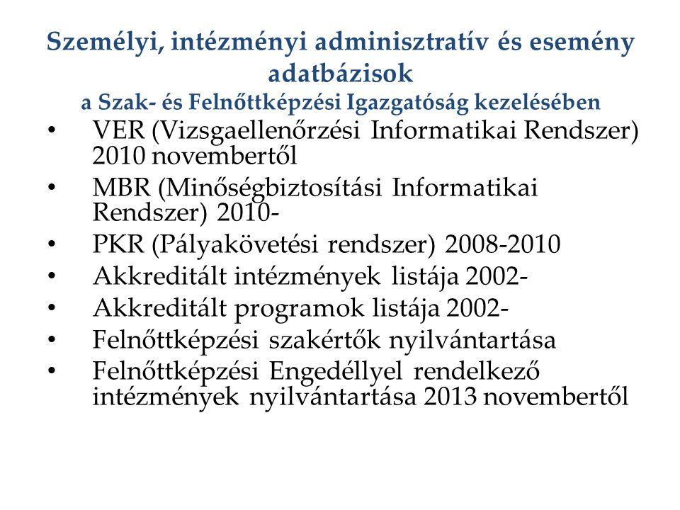 Személyi, intézményi adminisztratív és esemény adatbázisok a Szak- és Felnőttképzési Igazgatóság kezelésében VER (Vizsgaellenőrzési Informatikai Rendszer) 2010 novembertől MBR (Minőségbiztosítási Informatikai Rendszer) 2010- PKR (Pályakövetési rendszer) 2008-2010 Akkreditált intézmények listája 2002- Akkreditált programok listája 2002- Felnőttképzési szakértők nyilvántartása Felnőttképzési Engedéllyel rendelkező intézmények nyilvántartása 2013 novembertől