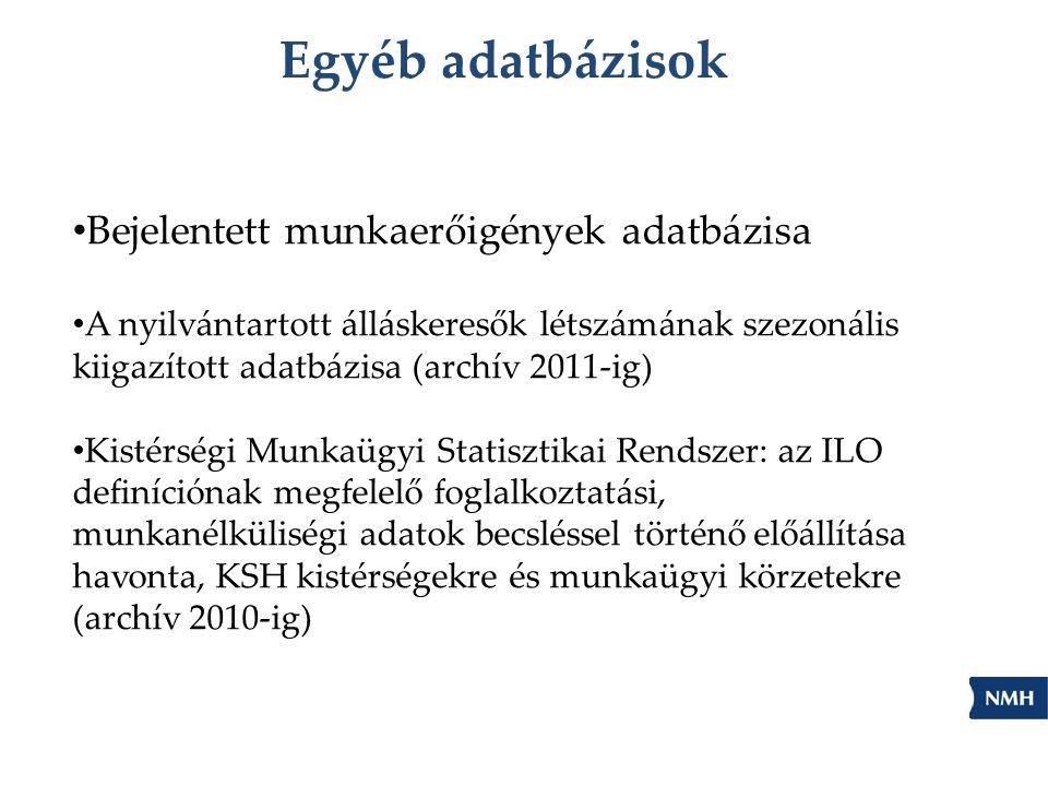Egyéb adatbázisok Bejelentett munkaerőigények adatbázisa A nyilvántartott álláskeresők létszámának szezonális kiigazított adatbázisa (archív 2011-ig) Kistérségi Munkaügyi Statisztikai Rendszer: az ILO definíciónak megfelelő foglalkoztatási, munkanélküliségi adatok becsléssel történő előállítása havonta, KSH kistérségekre és munkaügyi körzetekre (archív 2010-ig)