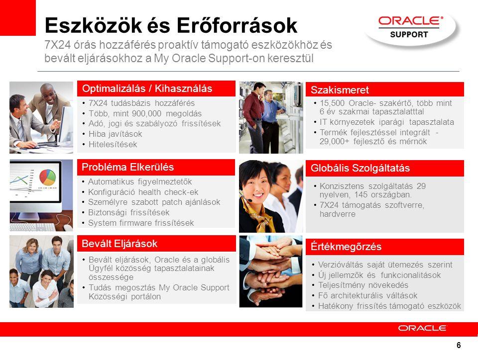 6 Eszközök és Erőforrások 7X24 órás hozzáférés proaktív támogató eszközökhöz és bevált eljárásokhoz a My Oracle Support-on keresztül Bevált Eljárások Bevált eljárások, Oracle és a globális Ügyfél közösség tapasztalatainak összessége Tudás megosztás My Oracle Support Közösségi portálon Optimalizálás / Kihasználás Automatikus figyelmeztetők Konfiguráció health check-ek Személyre szabott patch ajánlások Biztonsági frissítések System firmware frissítések Probléma Elkerülés 7X24 tudásbázis hozzáférés Több, mint 900,000 megoldás Adó, jogi és szabályozó frissítések Hiba javítások Hitelesítések Szakismeret 15,500 Oracle- szakértő, több mint 6 év szakmai tapasztalatttal IT környezetek iparági tapasztalata Termék fejlesztéssel integrált - 29,000+ fejlesztő és mérnök Globális Szolgáltatás Konzisztens szolgáltatás 29 nyelven, 145 országban.