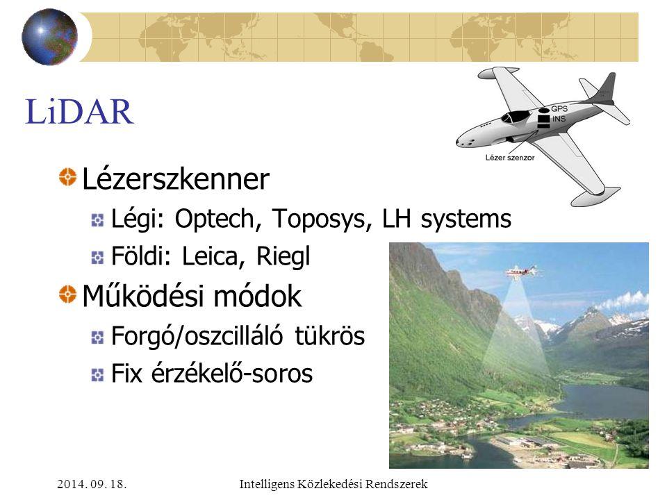 2014. 09. 18.Intelligens Közlekedési Rendszerek LiDAR Komponensek: Hordozó GPS/INS Földi GPS állomás Szenzor