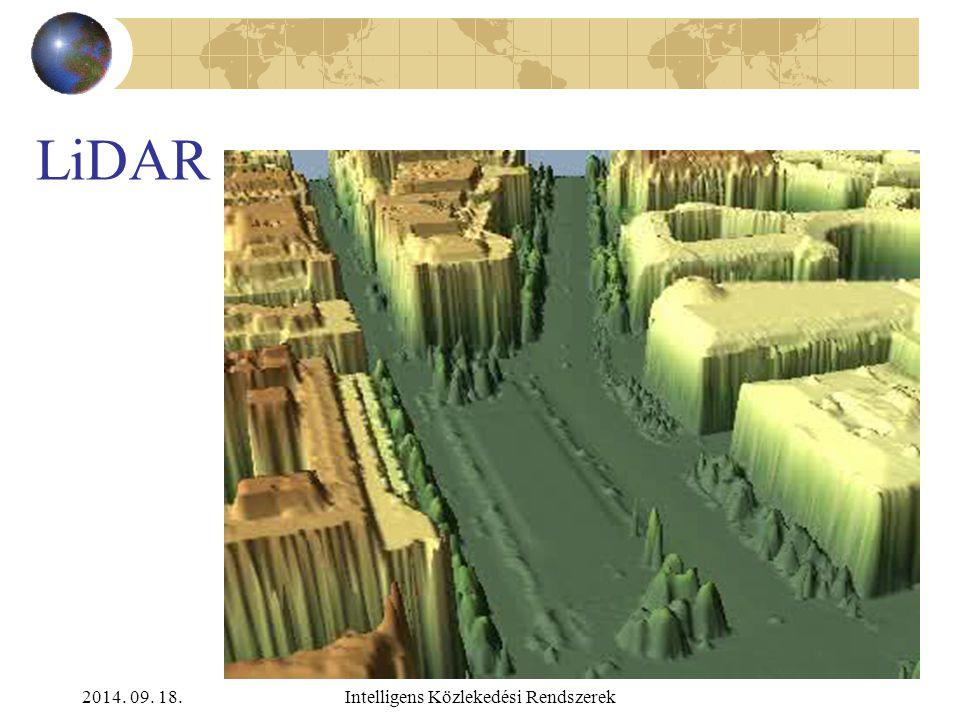 2014. 09. 18.Intelligens Közlekedési Rendszerek LiDAR