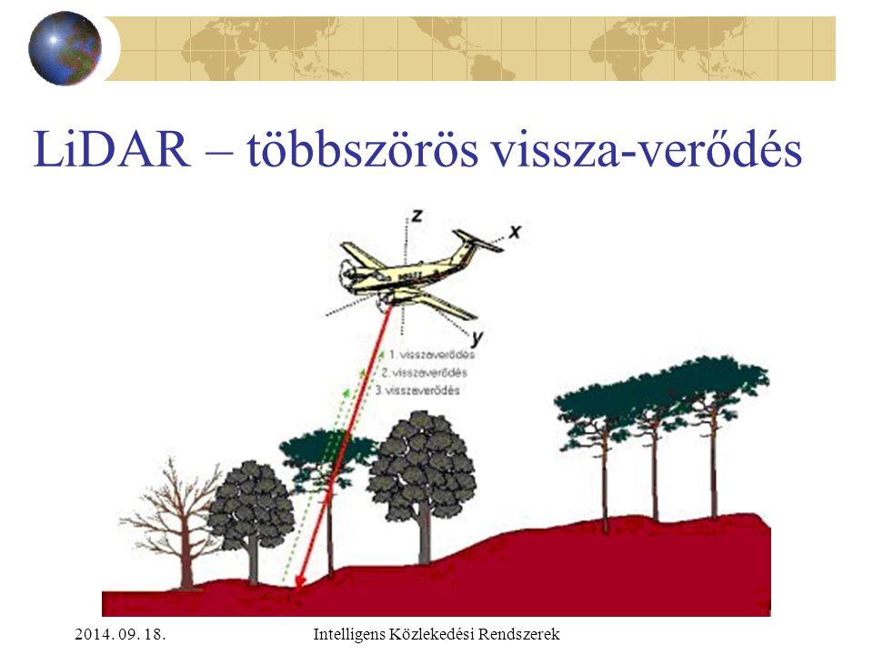 2014. 09. 18.Intelligens Közlekedési Rendszerek LiDAR e/h Előnyök Kiváló 3D pontosság Gyors adatnyerés és feldolgozás Adatfeldolgozás nem igényel szak