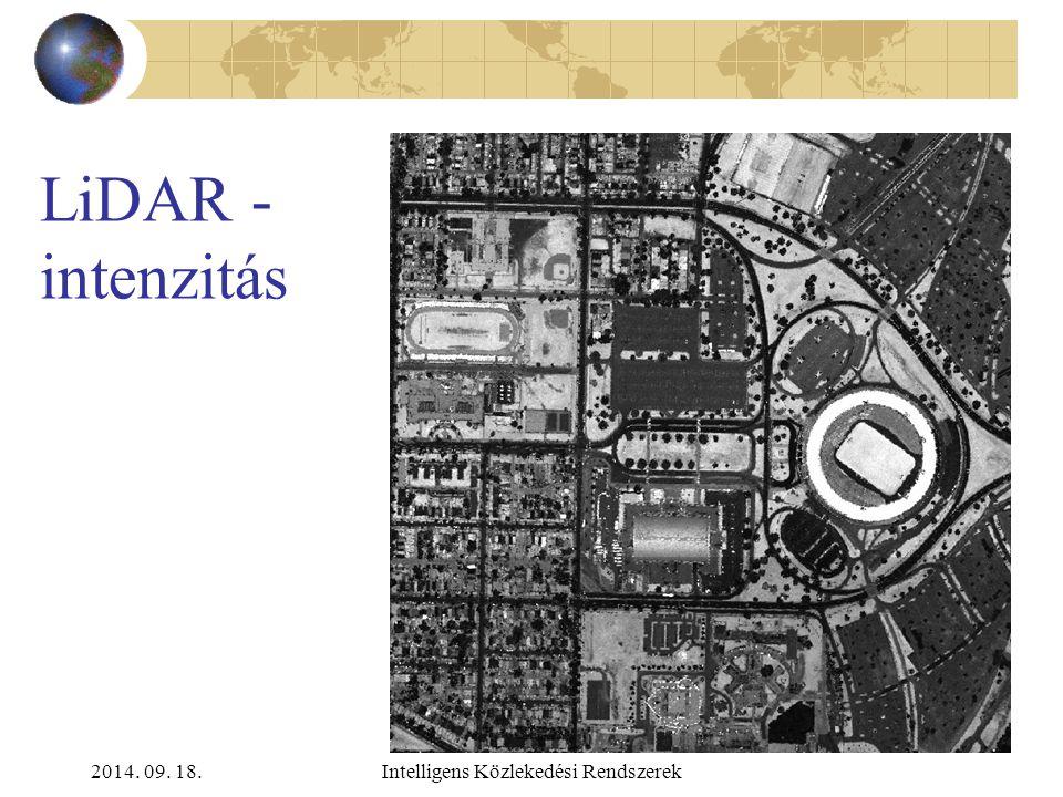 2014. 09. 18.Intelligens Közlekedési Rendszerek LiDAR – többszörös vissza-verődés